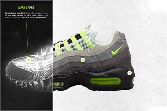 the-full-history-of-the-nike-air-max-95-011-560x373.jpg